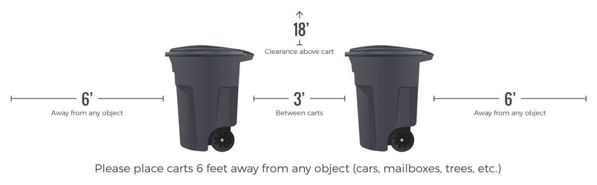 El Paso Disposal Garbage Carts